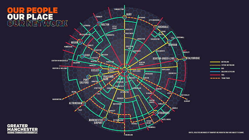 Our network - the future of transport in Greater Manchester